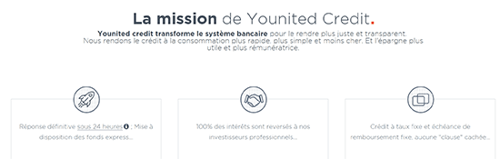 Les promesses de Younited Credit