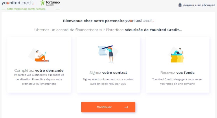 Younited Credit avec Fortuneo Banque